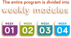 Weekly modules For toodlers Fun Learning